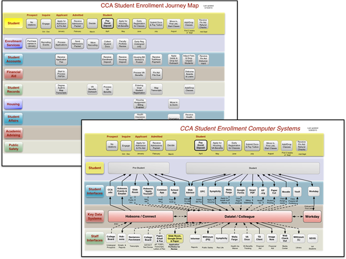 Cca Sf Campus Map.Cloud Migrations An Opportunity For Institutional Collaboration