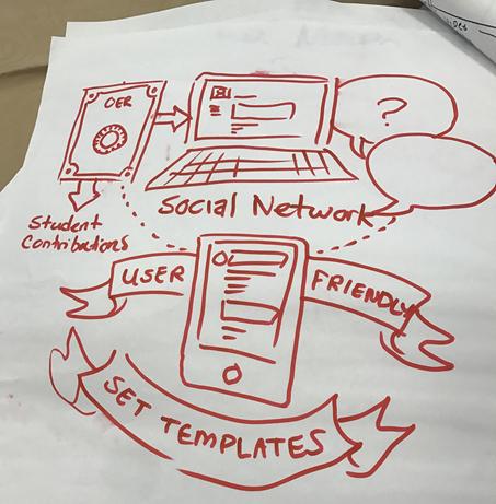 sketch of LearningOS design prototype