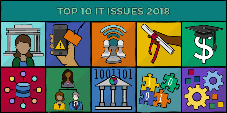 Top 10 It Issues 2018 The Remaking Of Higher Education Educause