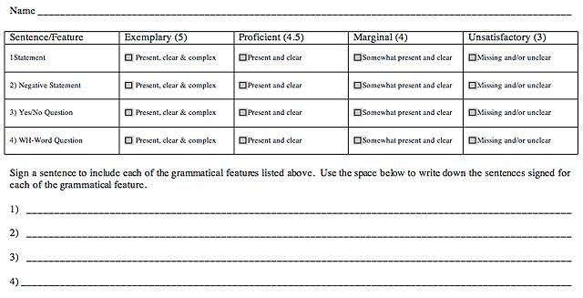 dissertation social work profession