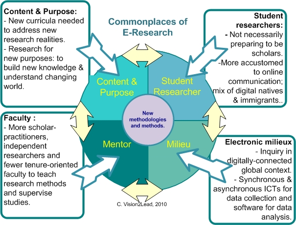 Term Paper or Speech Topics | Kirtland Community College