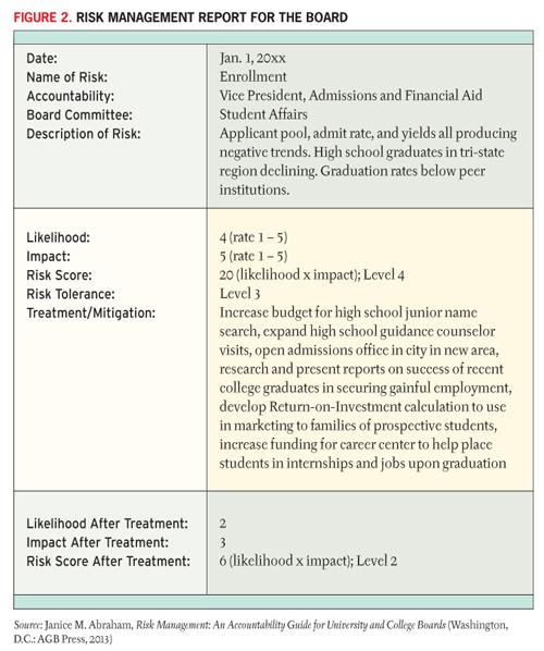 Leveraging Enterprise Risk Management: Opportunity for Greater ...