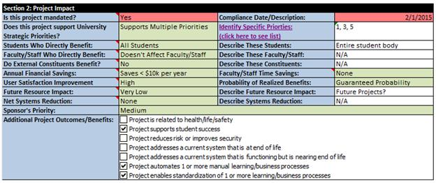 A Model For Project Prioritization In Higher Education Information