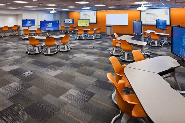 Modern University Classroom ~ Active learning at case western university educause