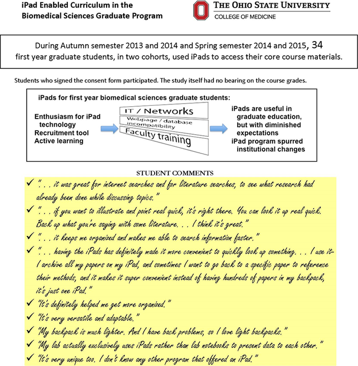 Collecting information for research paper