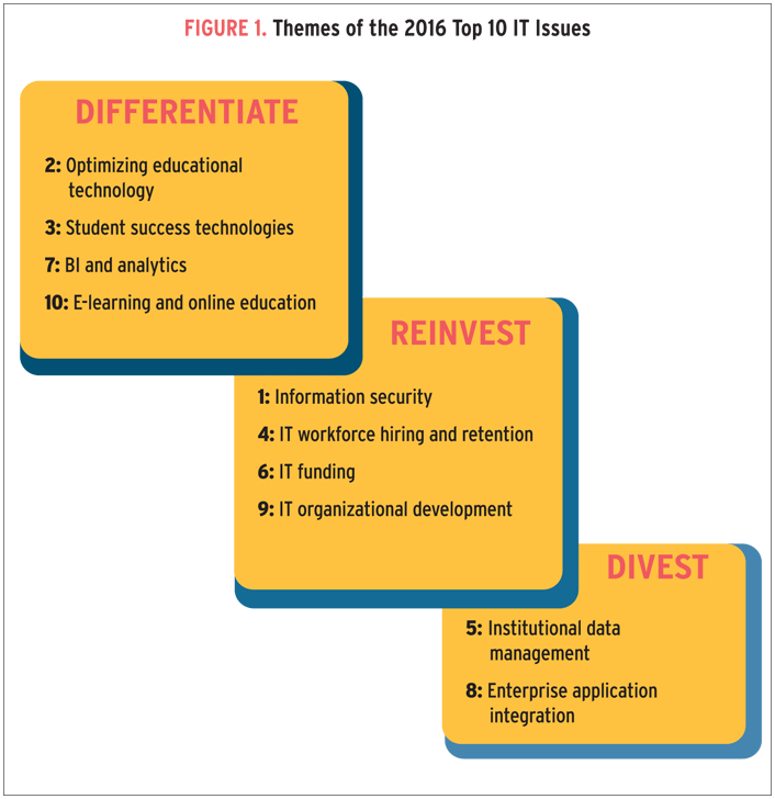 information security risk management thesis Model‐based management of information system security risk nicolas mayer doctoral thesis in computer science.