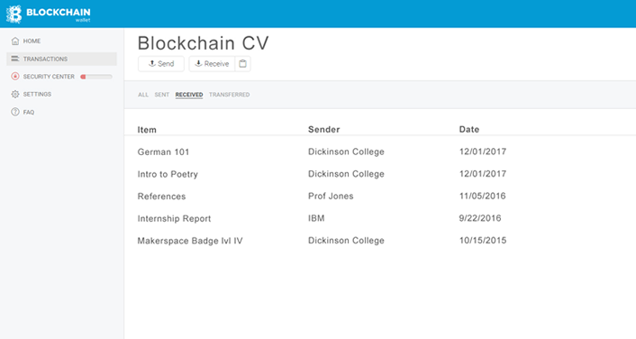 Figure 3. Example of a blockchain CV