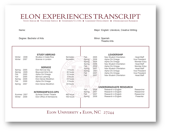 Figure 1. The improved experiences transcript, developed 2002