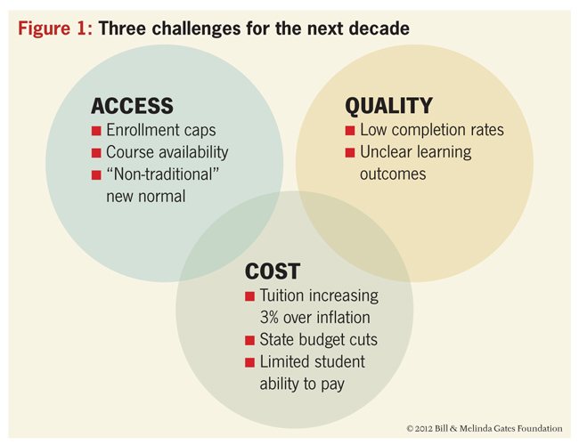 cost access and quality Can we have it all balancing access, quality and cost in health care prologue case 1 early in 1995 a young vermont hospital patient was diagnosed as having an unclassifiable solid tumor, probably a poorly differentiated sarcoma or melanoma he did not respond to conventional treatment and the prognosis was.